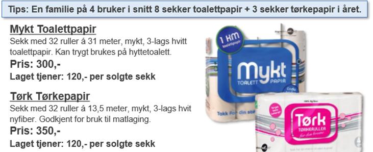 Åssiden Idrettsforening sitt bilde.